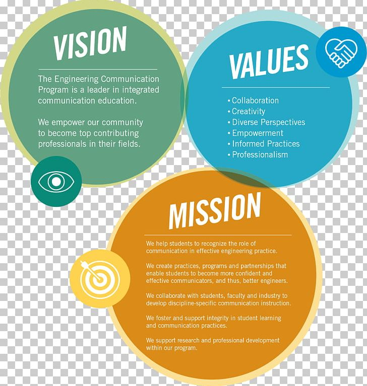 Mission statement vision information. Missions clipart professional business