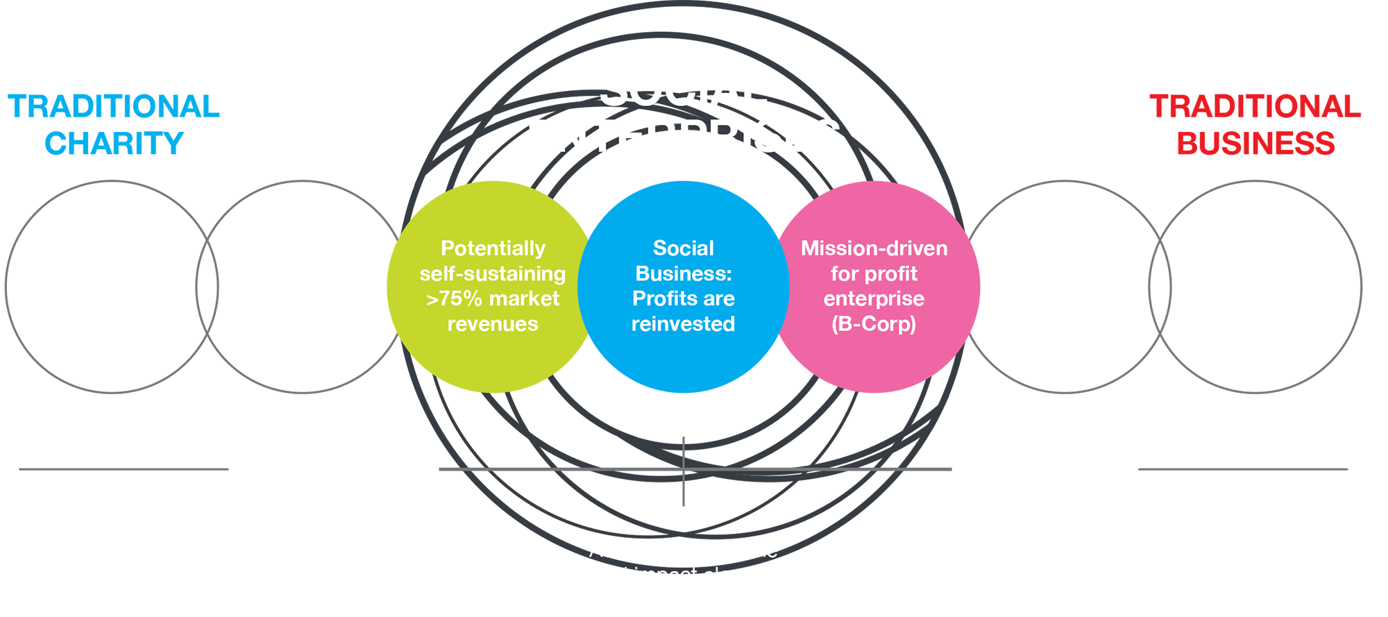 Home seam. Missions clipart social enterprise