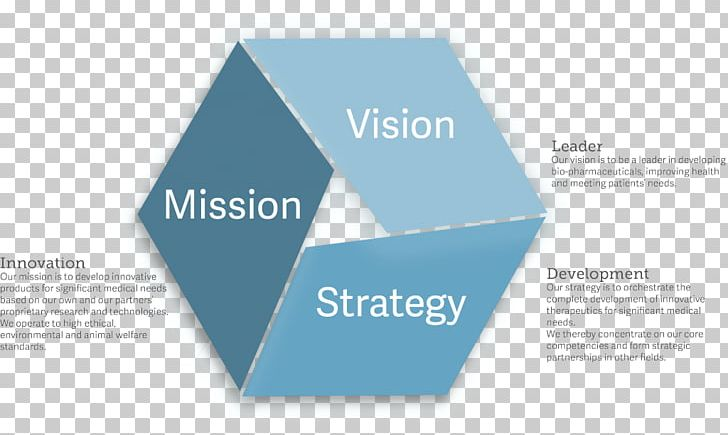 Vision statement mission planning. Missions clipart strategic