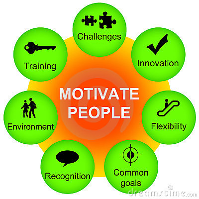 Motivation clipart motivated employee. Station