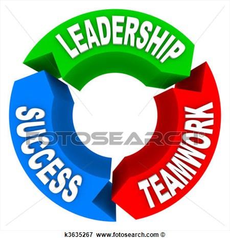 Motivation clipart nurse leader. Leadership panda free images