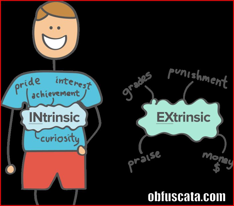 Extrinsic . Motivation clipart psychology