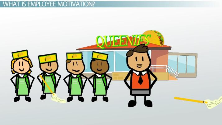 What is employee theories. Motivation clipart school goal