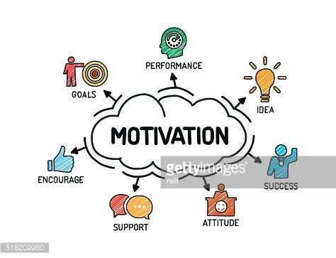 Motivation clipart sketch. Chart with keywords and