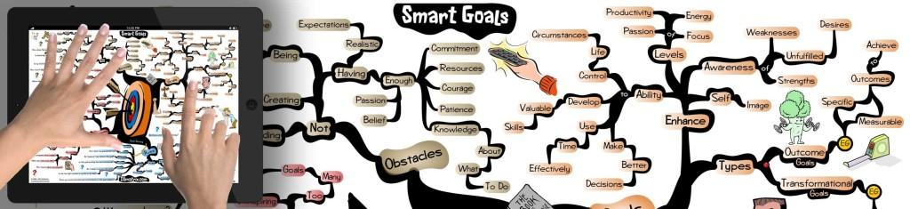 Motivation clipart smart goal. How to set goals