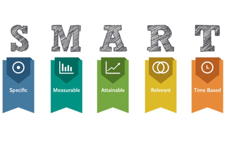 How to set goals. Motivation clipart smart goal