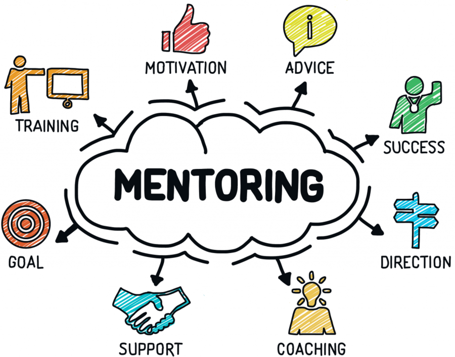 Motivation clipart support. Youth logo mentor text