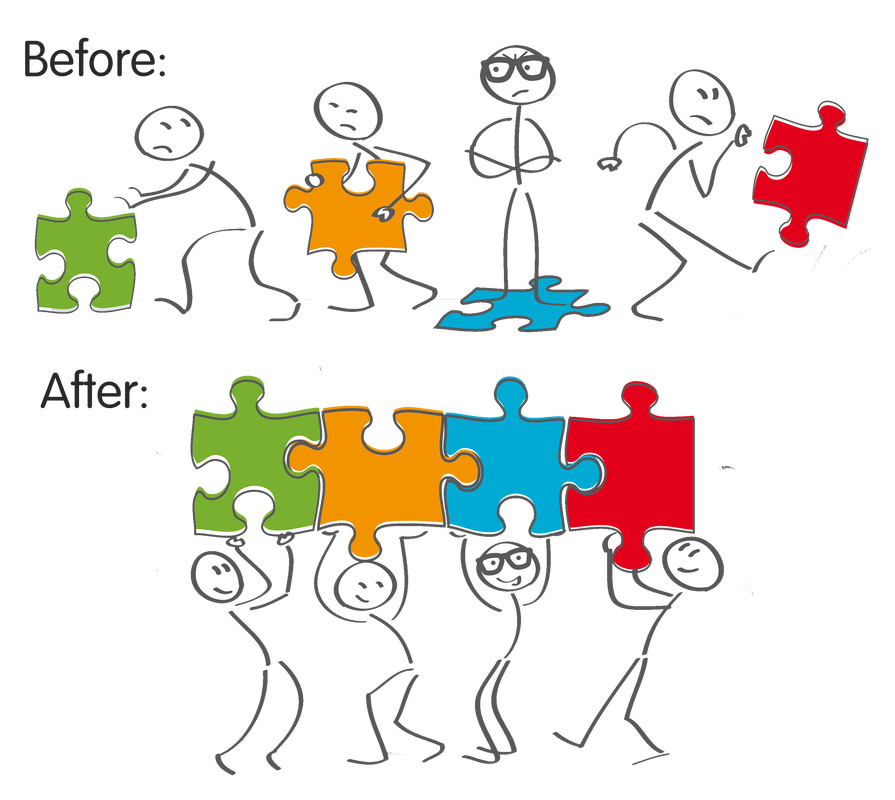 Specialists in woodglade consulting. Motivation clipart team motivation