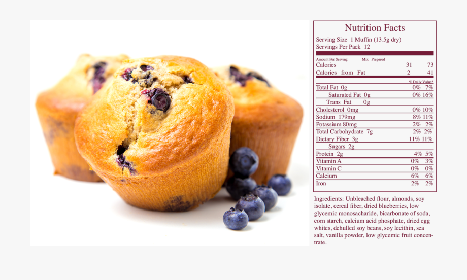 Muffins clipart 5 orange. Blueberry muffin png