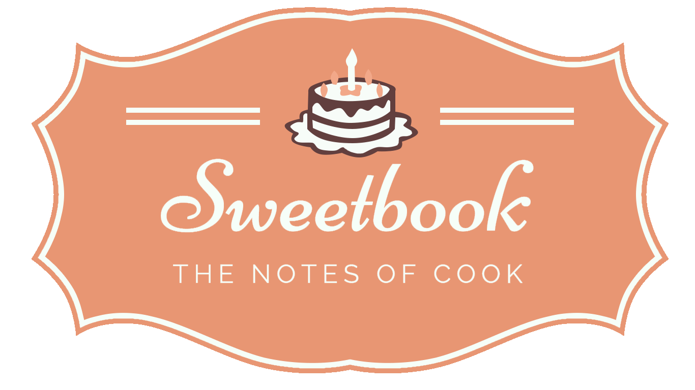 Coffee cake sweetbook . Muffins clipart strawberry muffin