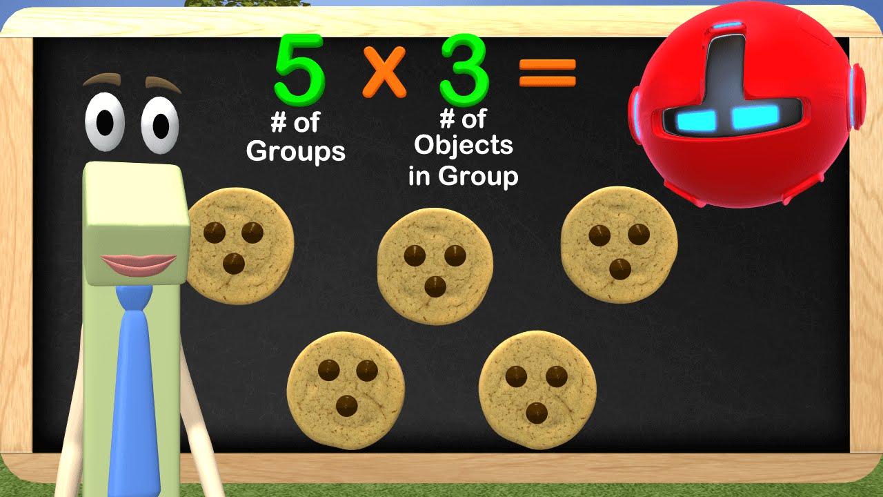 Multiplication clipart grade 6. Rd learn educational math