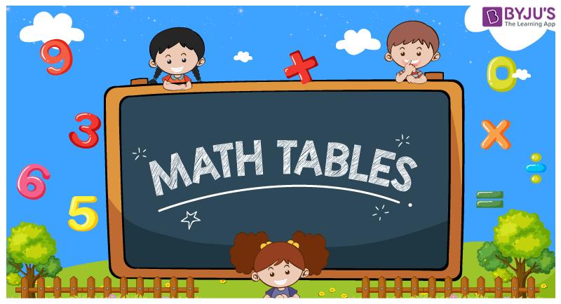 Multiplication clipart math exam. Maths table basic tips