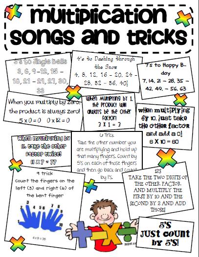 Multiplication clipart math trick. Ginger snaps tricks sheet