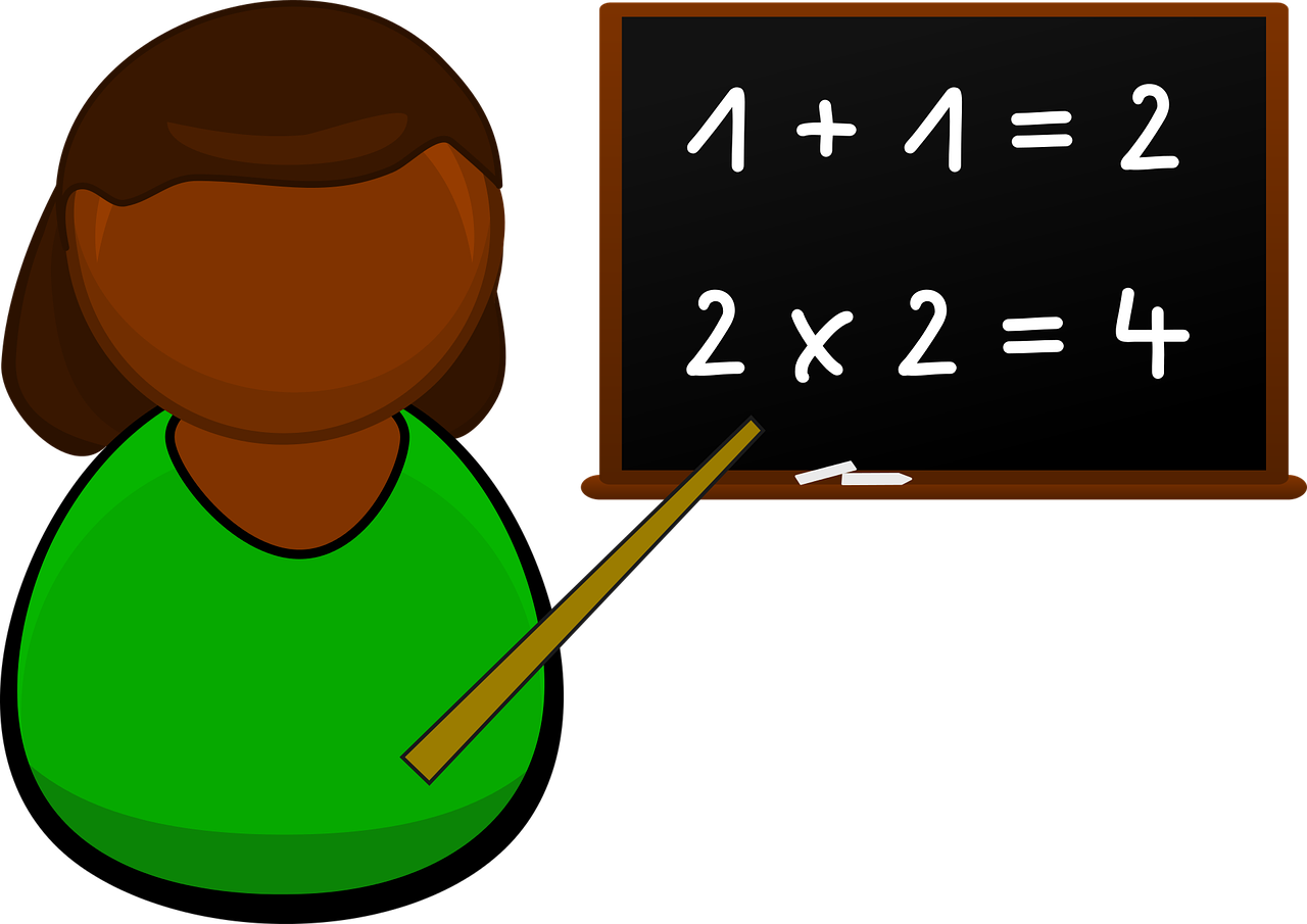 Fastest method to know. Multiplication clipart math trick