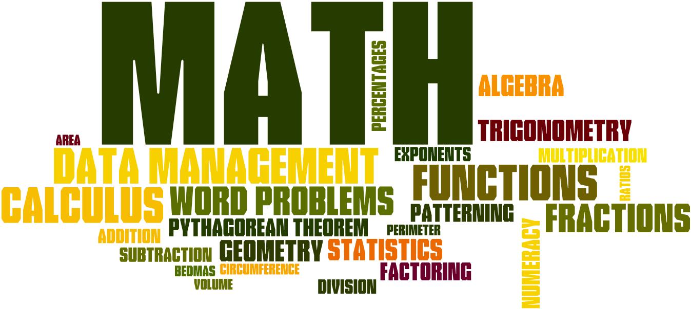 Multiplication clipart mathematics wallpaper. Math pictures bdfjade high