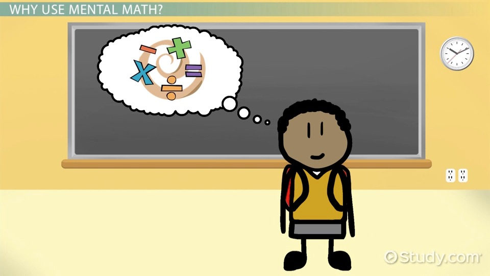 Psychology clipart mental math. Multiplication and division video