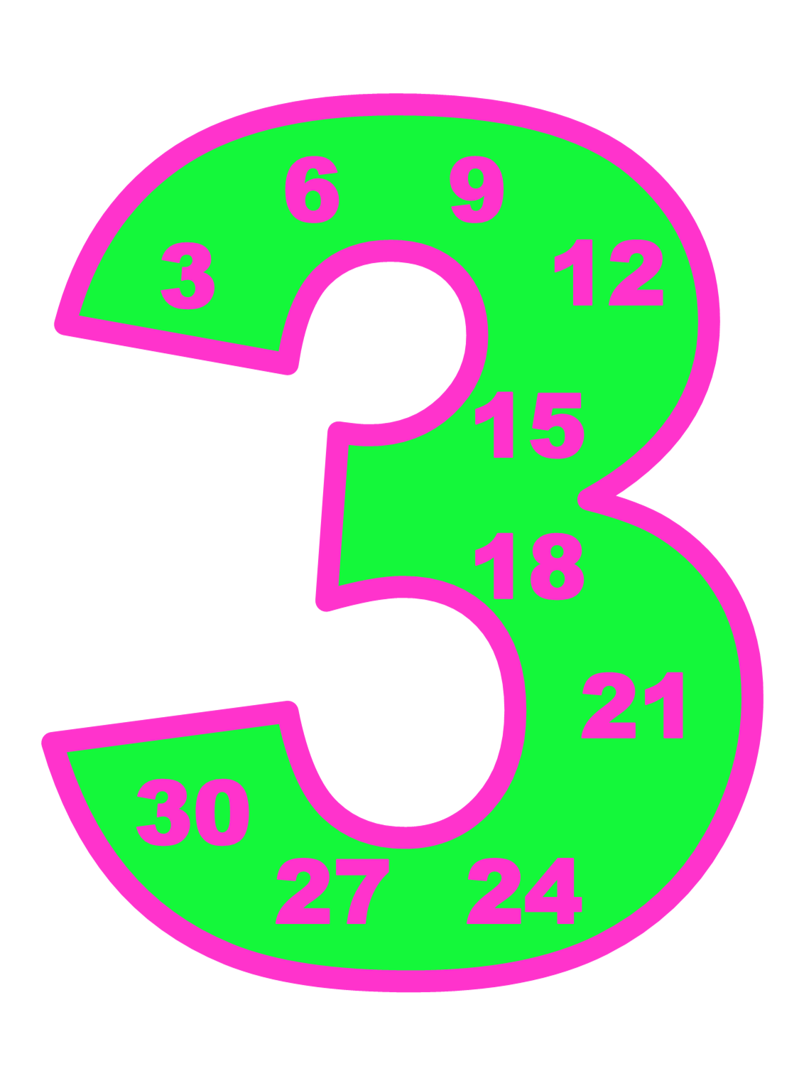 Multiplication clipart numeracy. Pin by vero on