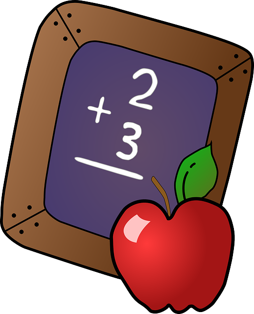 multiplication clipart numeracy