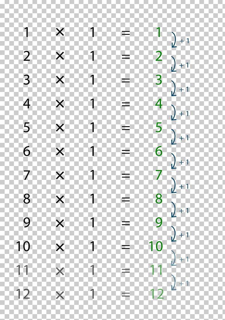 School mathematics classroom table. Multiplication clipart numeracy