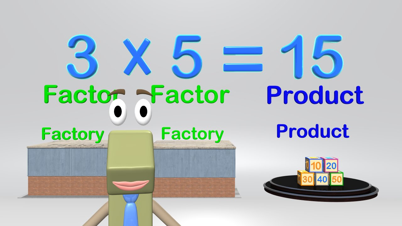 Vocabulary video elementary kids. Multiplication clipart primary math