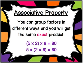 Properties of posters . Multiplication clipart property multiplication