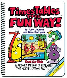 Times tables the fun. Multiplication clipart study math