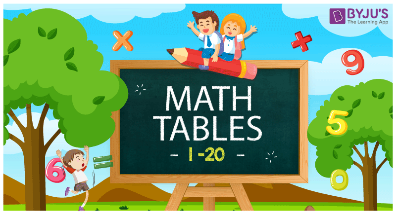 Multiplication clipart study math. Tables to maths upto