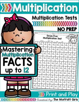 Multiplication clipart timed test. Tests