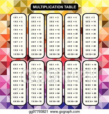Multiplication clipart times table. Vector art eps