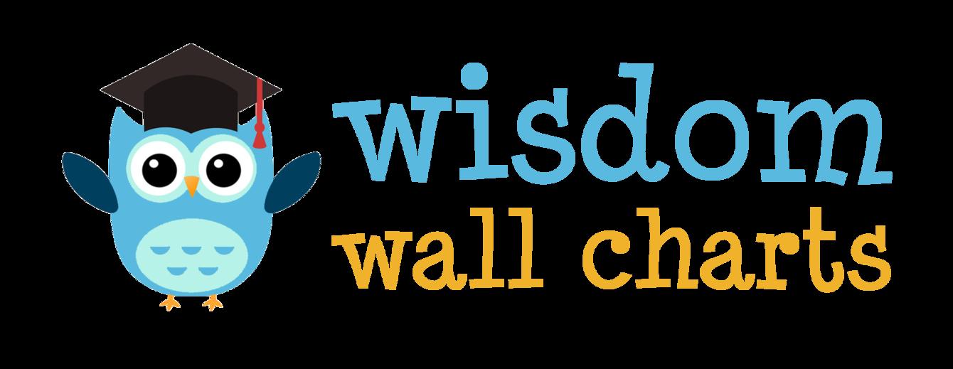 Tables wisdomwallcharts com wisdomwallchartscom. Multiplication clipart times table
