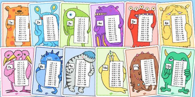 Multiplication clipart times table.  to monster display