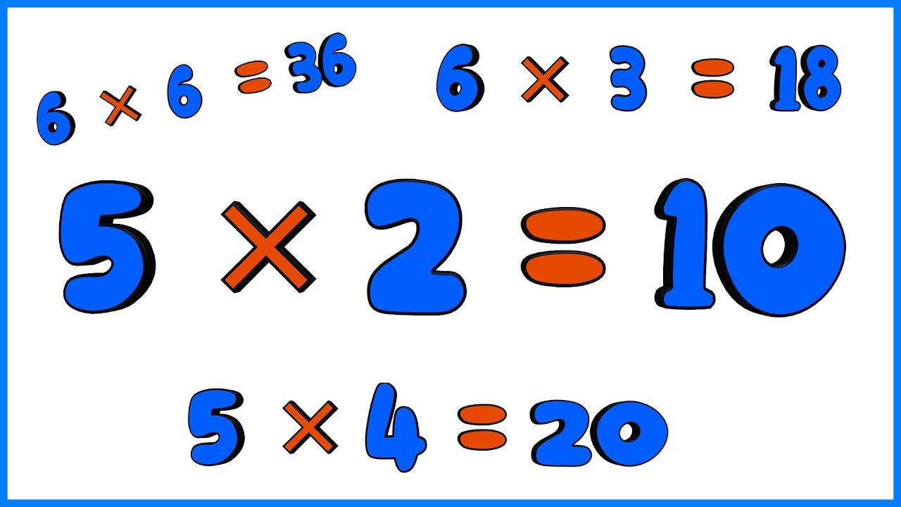 Multiplication clipart times table. Tables of math song