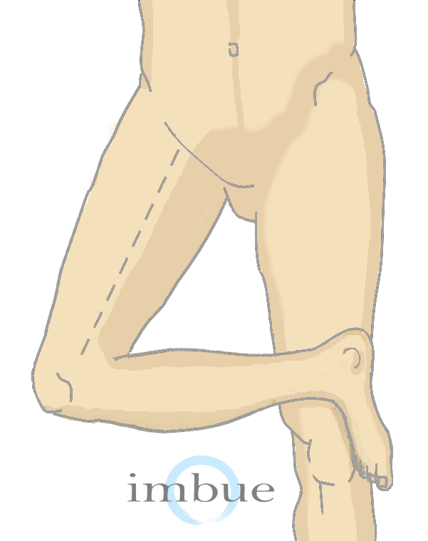 Thigh pain where is. Sit clipart leg crossed