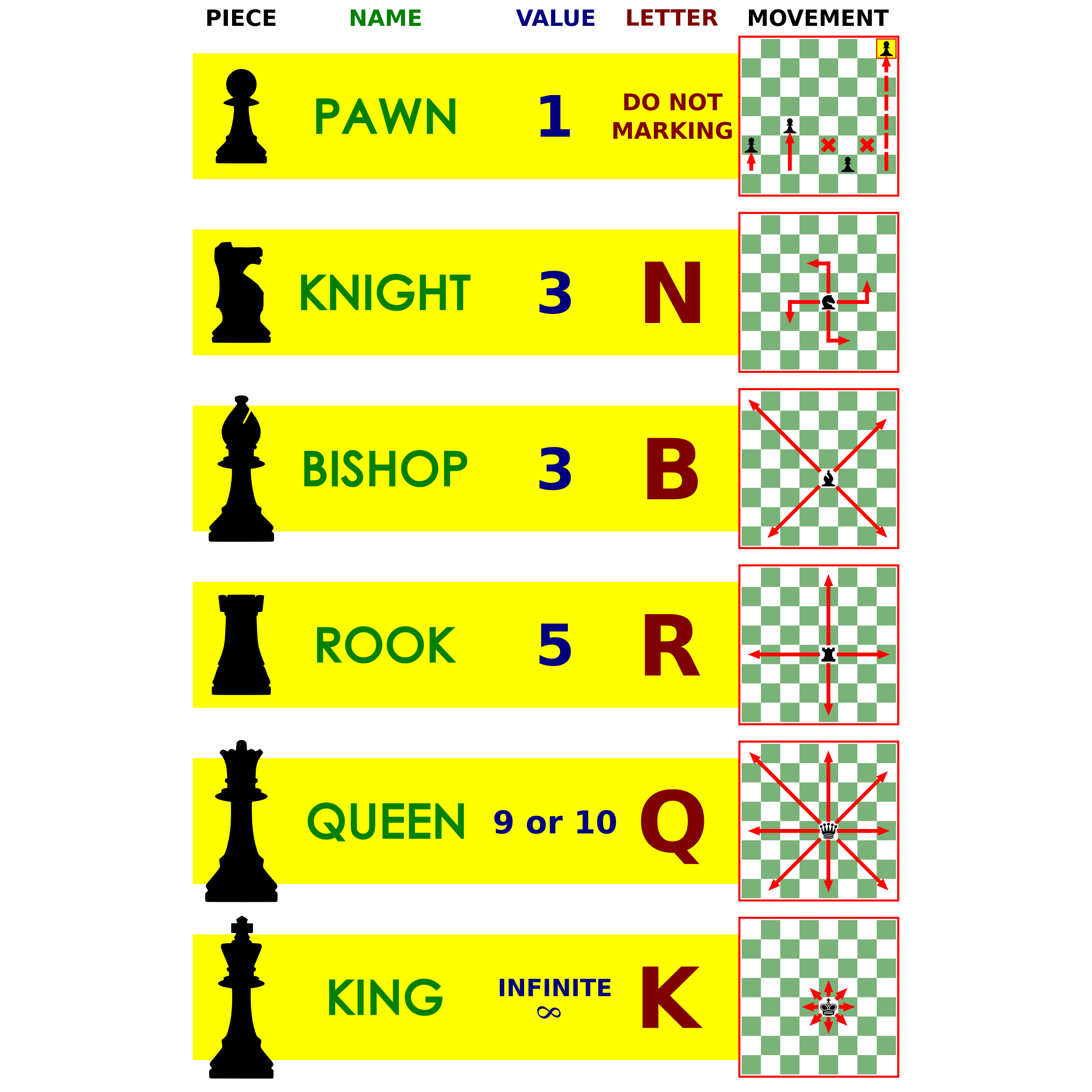 Name clipart number. Chess pieces value big