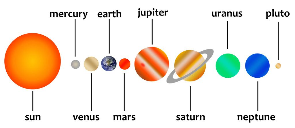 Planets in the solar. Planet clipart 8 planet