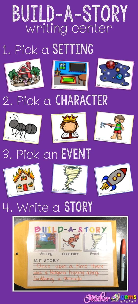 Ideas that we love. Writer clipart writing center