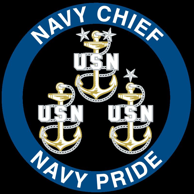 Milart com miscellaneous images. Navy clipart bravo zulu
