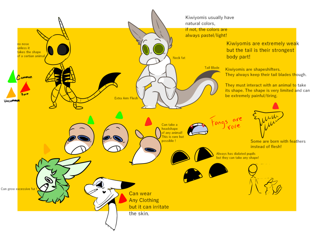 Kiwiyomi open species by. Neck clipart body part