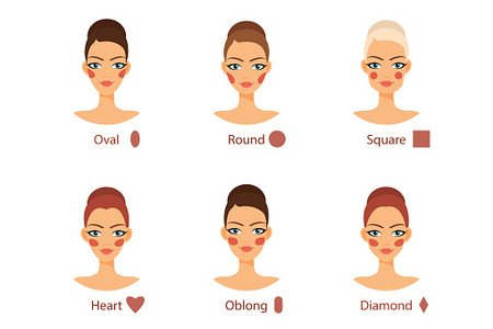 Blush for every woman. Neck clipart oval face