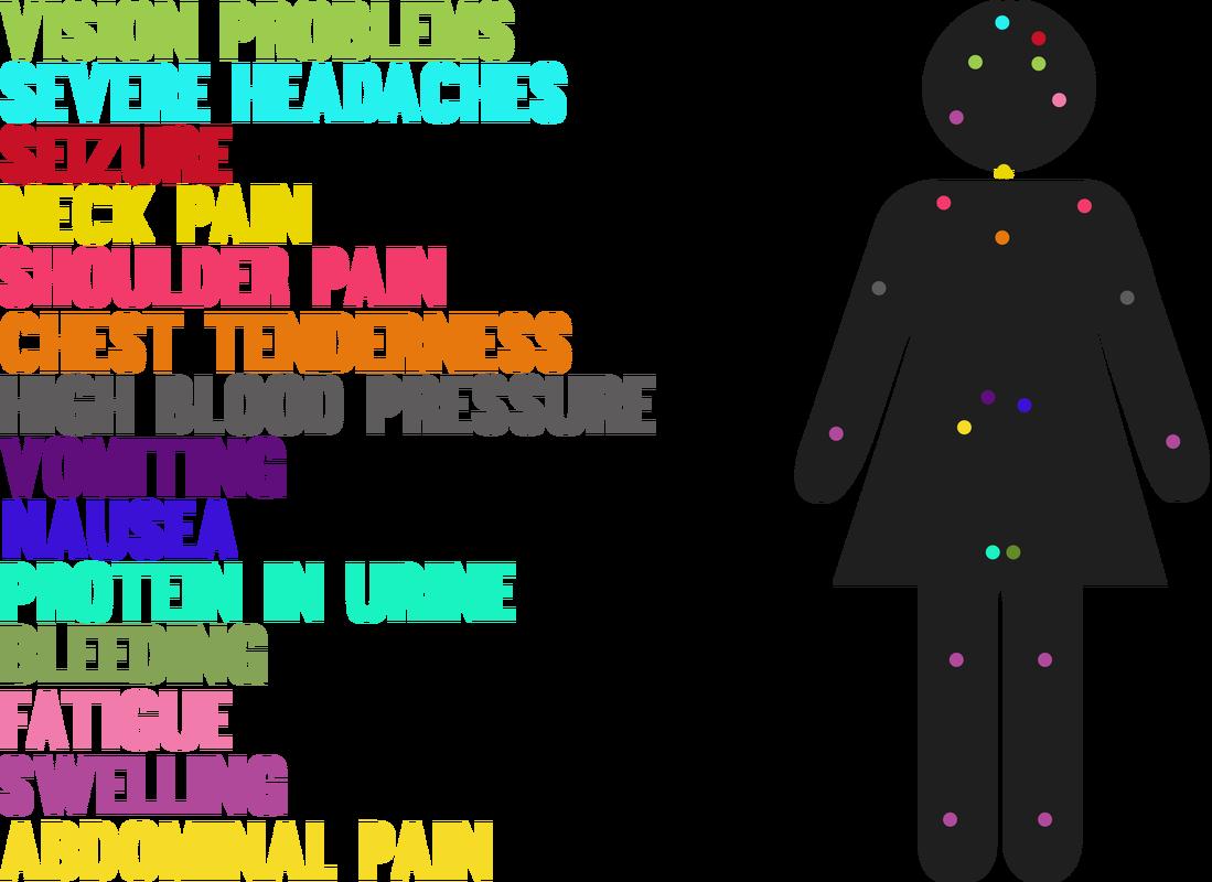 Pain clipart tenderness. Hellp syndrome nursestuff pinterest