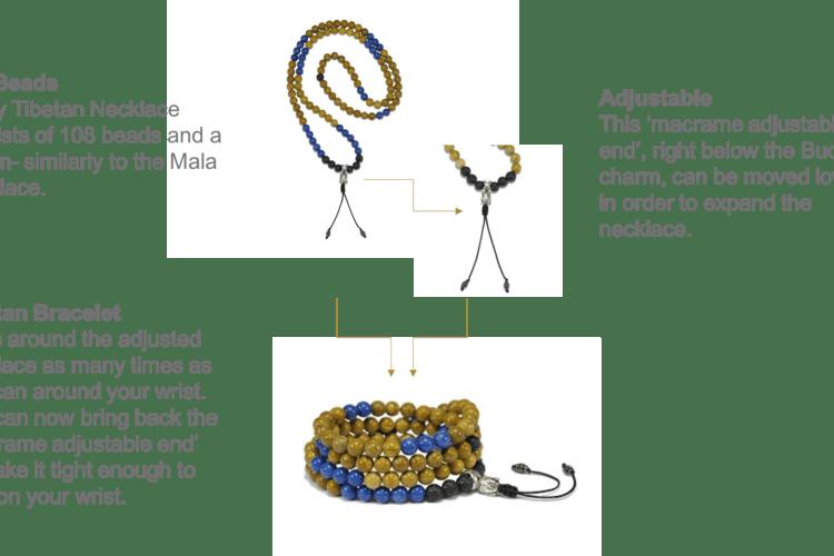 Degrwear the adjustable tibetan. Necklace clipart mala