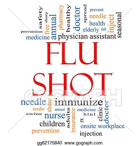Needle clipart flu shot needle. Word cloud concept stock