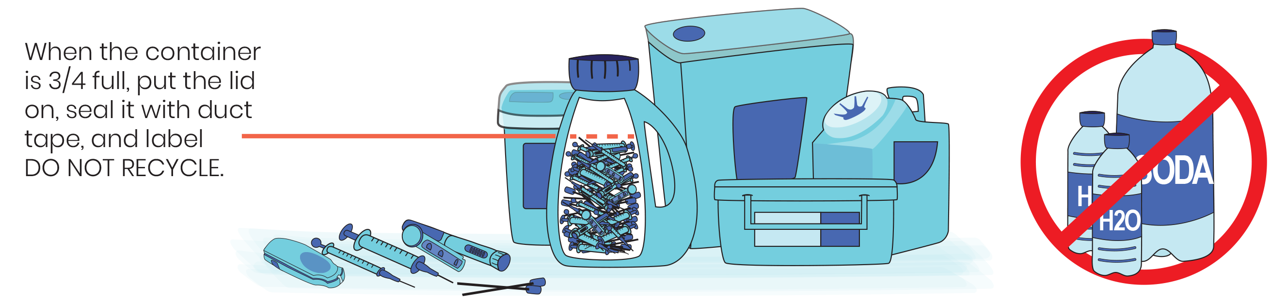 State search safe disposal. Needle clipart sharps