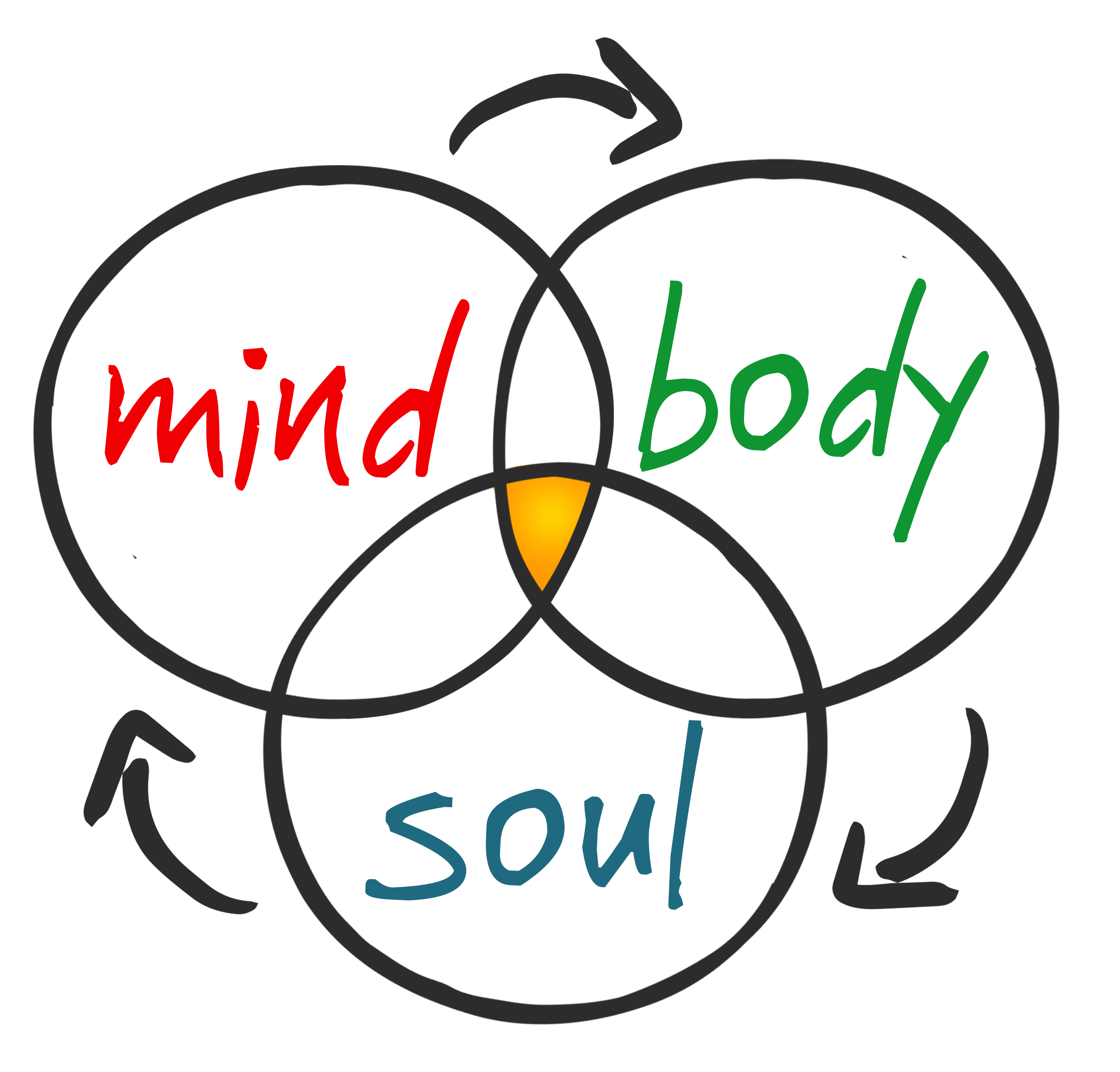 Mind body soul anxiety. Nervous clipart panic disorder
