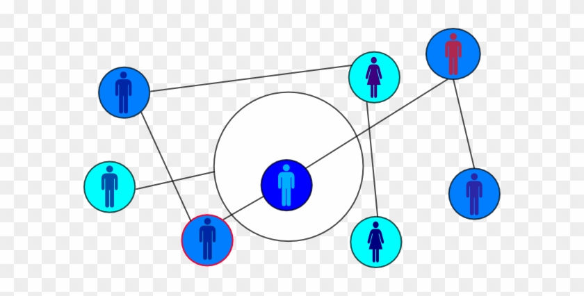 Network clipart customer interaction. Networking x free