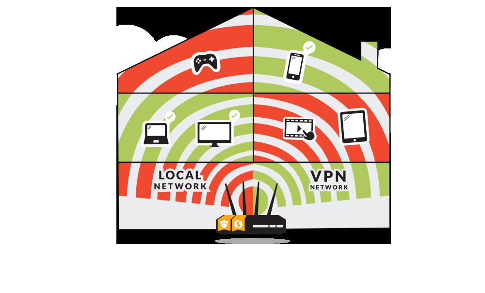Vpn guest . Technology clipart wireless network