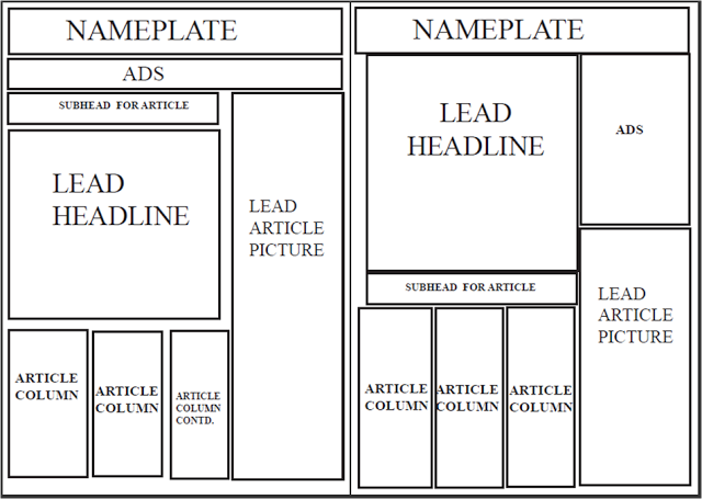 Lambeth press layout for. Newsletter clipart local newspaper