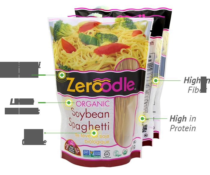 Zeroodle ads. Pasta clipart spaghetti noodle
