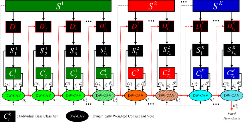 Number 1 clipart block. Diagram of the dynamic