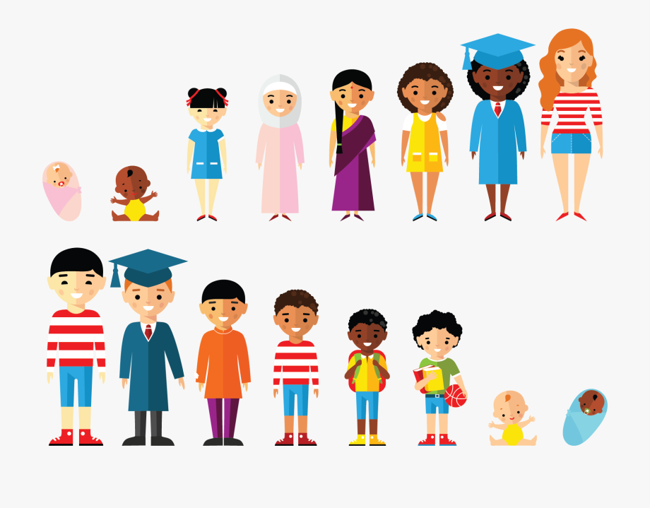 Nursery clipart child adolescent development. Social cliparts